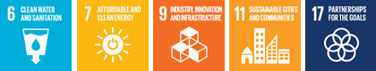 SDG Sustainable Products and Services